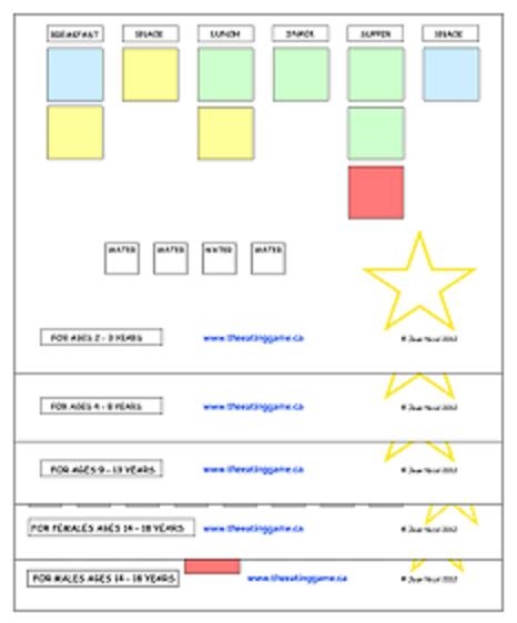 5 charts